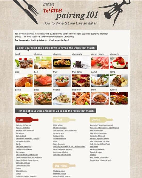Dine & Wine - infografik by CharmingItaly.com